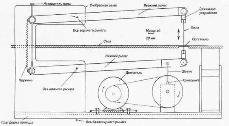 Как сделать самодельный станок из электролобзика для распиловки - схемы, инструкции, видео как сделать самодельный станок из электролобзика для распиловки - схемы, инструкции, видео