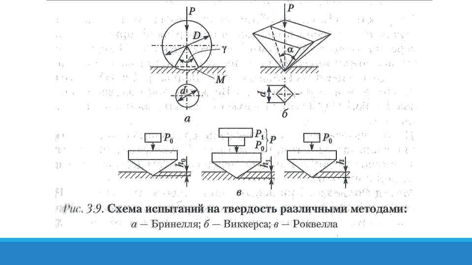 Твердость по шору материалов: суть метода, прибор, шкала