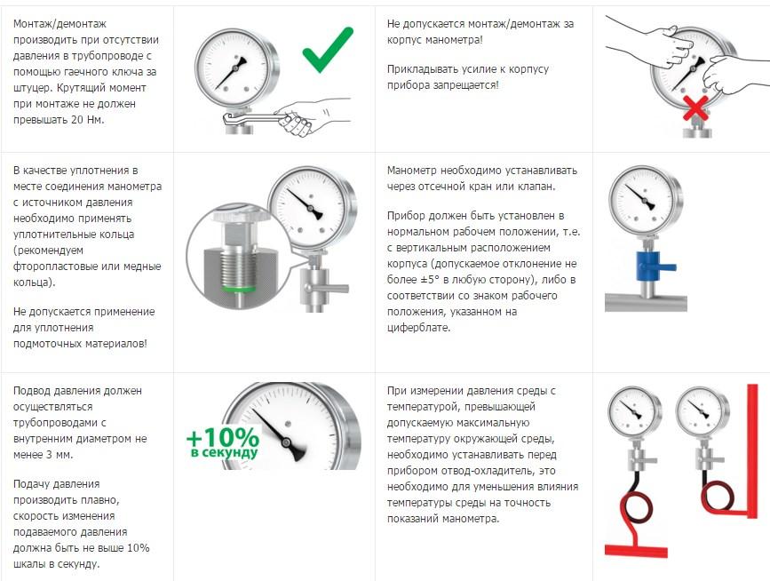 Запорная арматура для подключения газовых манометров и напоромеров. основные требования и перспективы развития