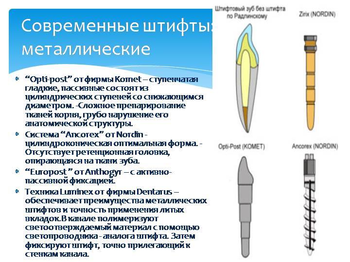 Особенности установки штифтов при зубном протезировании