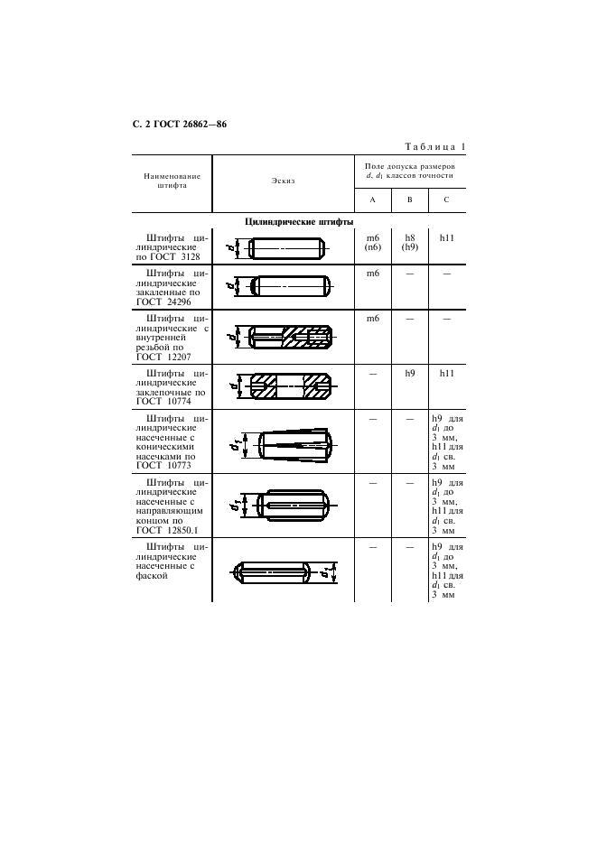 Гост 397-79*шплинты. технические условия