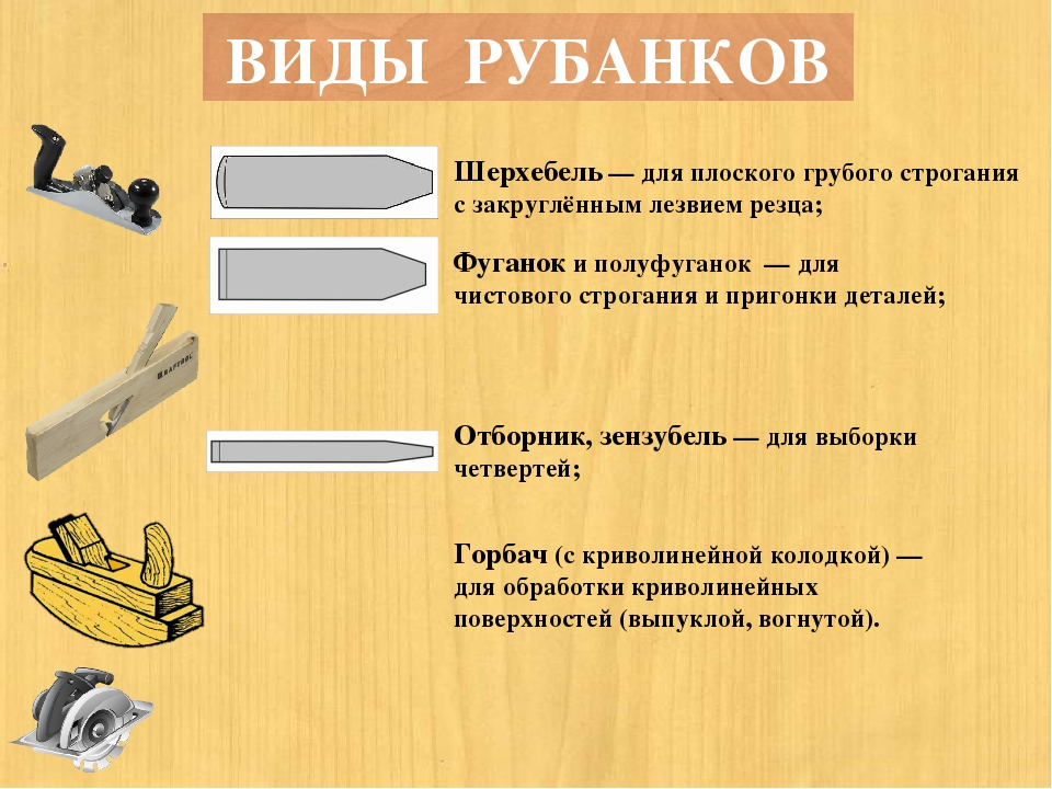 Шерхебель — столярный инструмент: устройство, фото, назначение