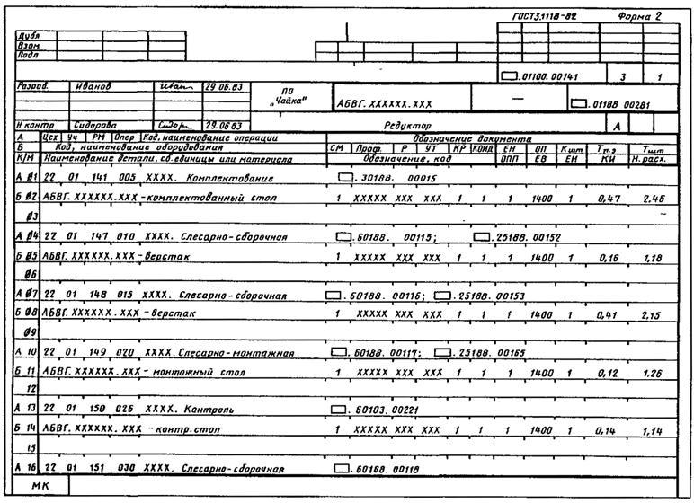 Гост 3.1118-82 единая система технологической документации. формы и правила оформления маршрутных карт, скачать текст, статус, информация о документе