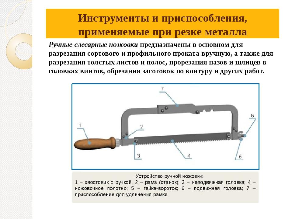 Что такое ручные инструменты и как их правильно выбрать | строительные материалы