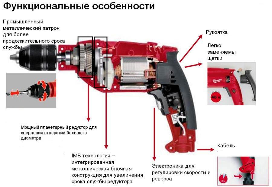 Ударная дрель или перфоратор: сходства, отличия, тонкости применения. чем отличается перфоратор от ударной дрели?