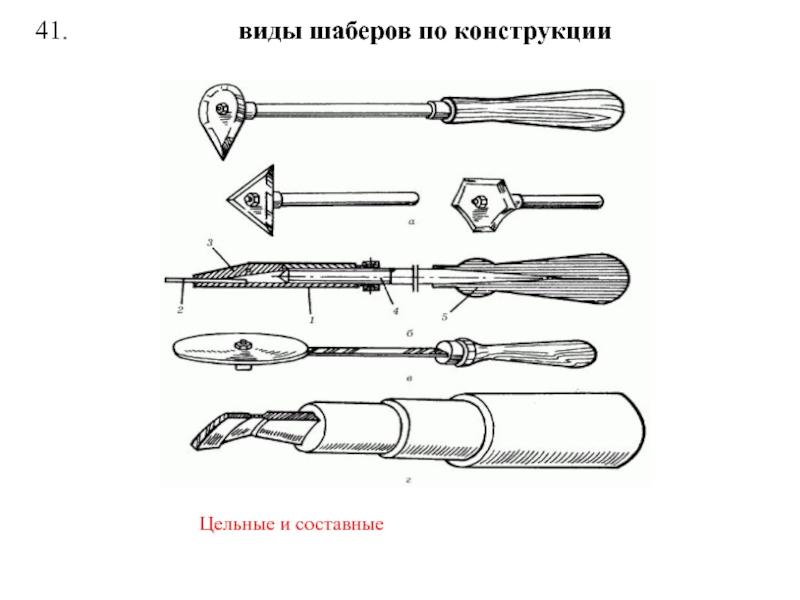 Шабер по металлу. для чего нужен? | проинструмент