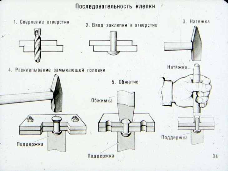 Заклёпочный пистолет: инструкция по применению