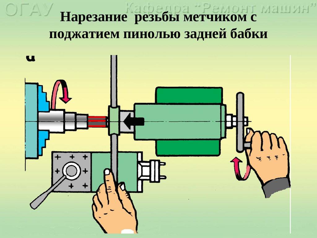 Порядок нарезания резьбы на токарном станке