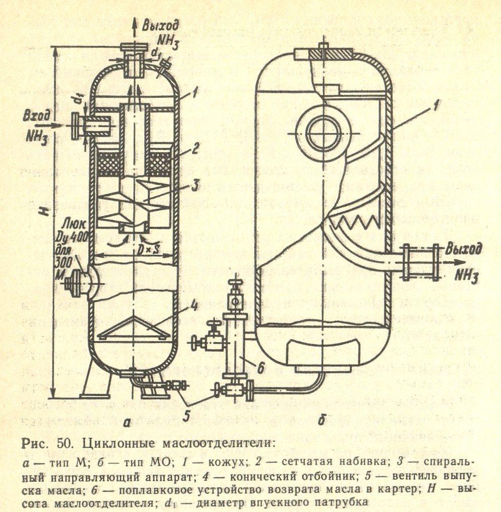 Ресивер для компрессора — назначение, параметры, виды оборудования