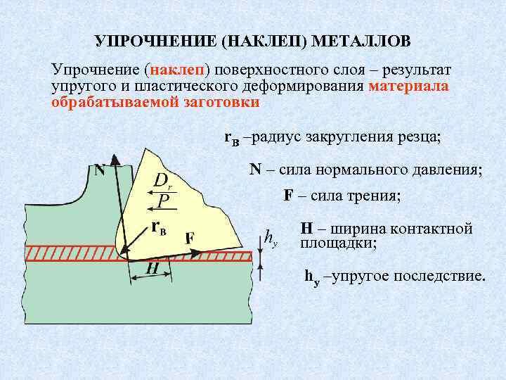 Явление - наклеп - большая энциклопедия нефти и газа, статья, страница 3
