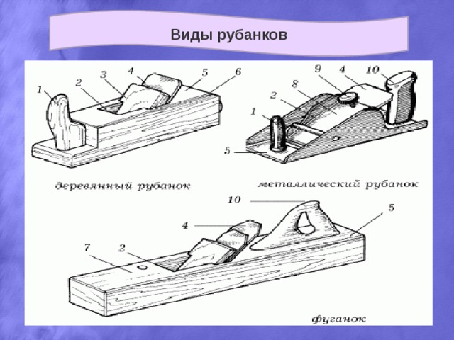 Виды и секреты самостоятельного изготовления ручного рубанка