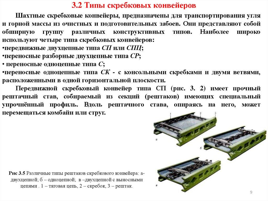 Скребковые конвейеры, особенности, назначение