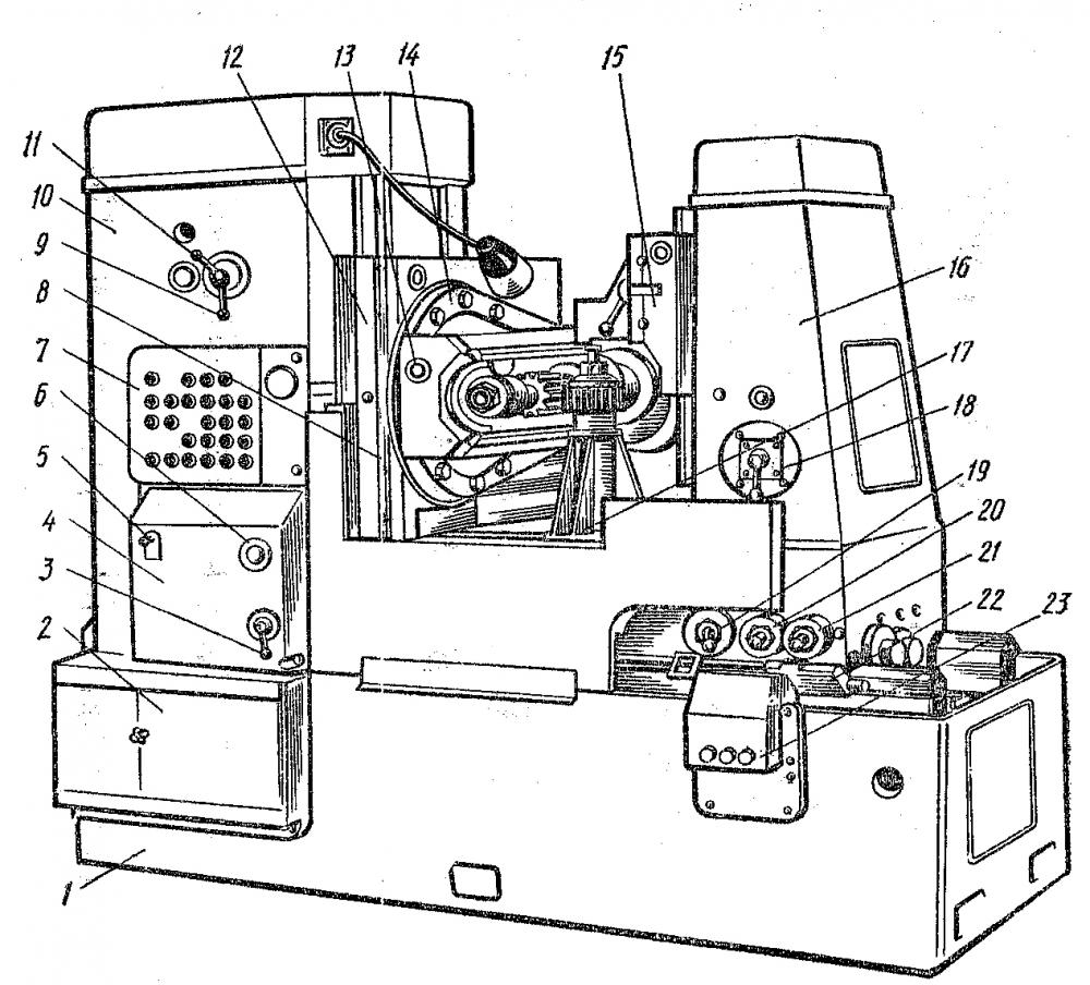 Внутришлифовальный станок: предназначение, устройство и принцип работы