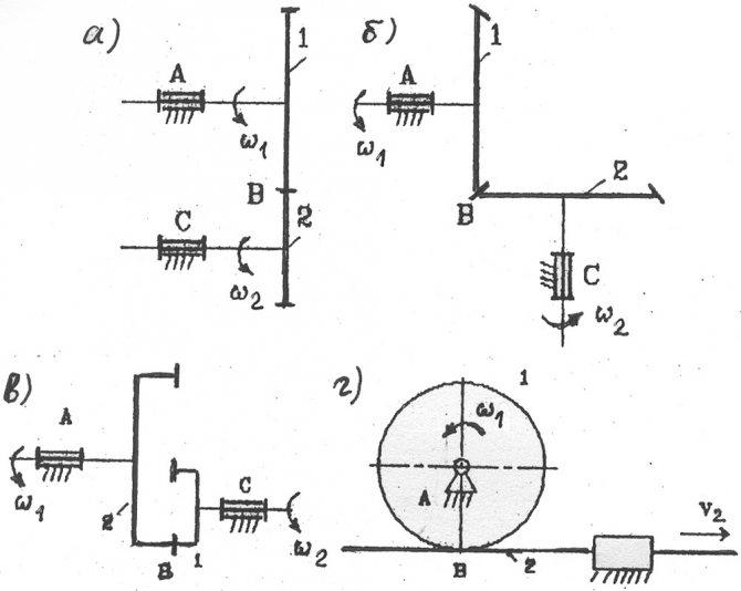 Анализ плоского шестизвенного рычажного механизма