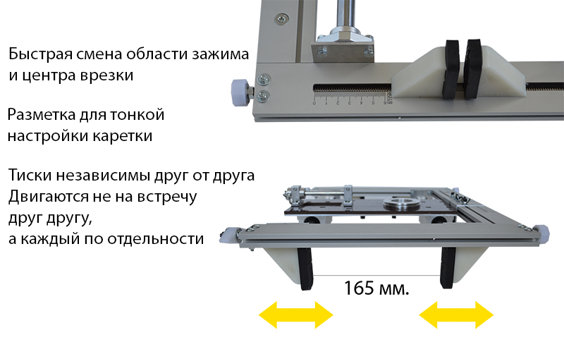 Как врезать петли фрезером и какие приспособления используются?