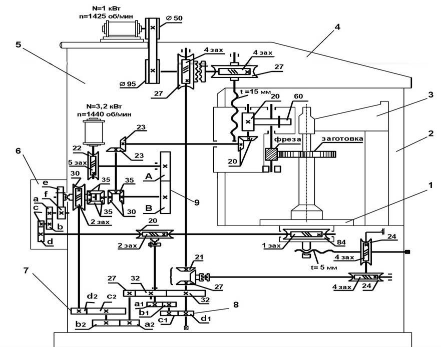 5в312 станок зубофрезерный вертикальный полуавтомат. паспорт, схемы, характеристики, описание