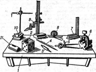 § 7. разметка [1978 бобиков п.д. - изготовление художественной мебели]
