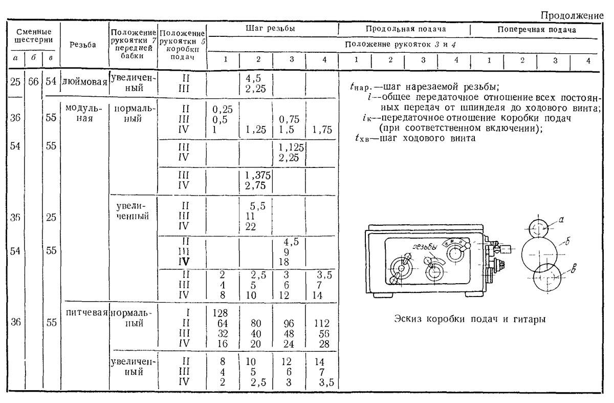 1а616 схема