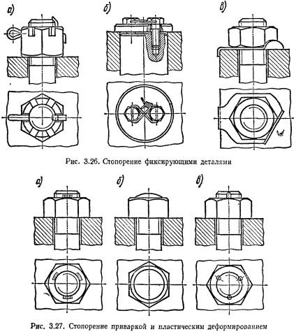 Резьбовые соединения. таблица резьбовых соединений :: syl.ru