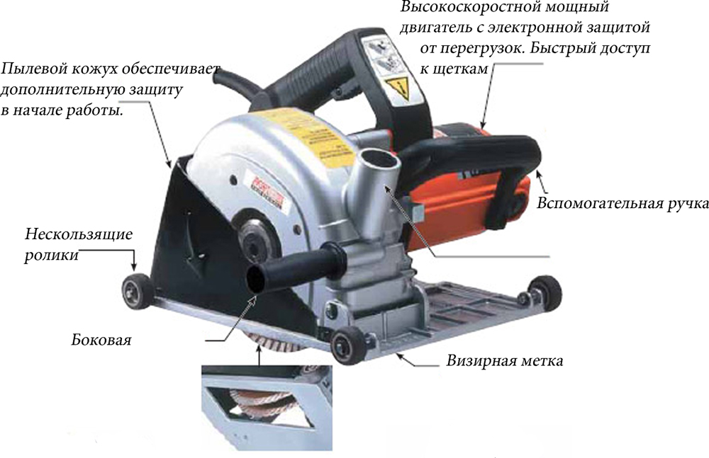 Насадка-штроборез на болгарку: как сделать своими руками по чертежам? самодельная насадка для штробления без пыли на ушм