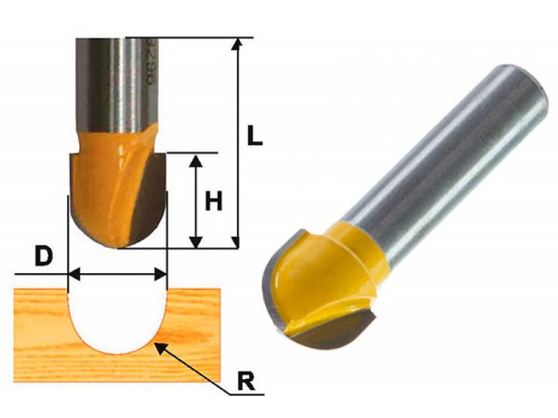 Набор фрез - 105 фото типов конструкций и особенностей режущих кромок