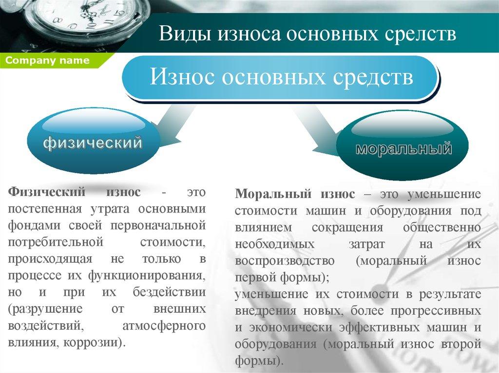 Естественный износ. срок службы и техническое состояние объекта