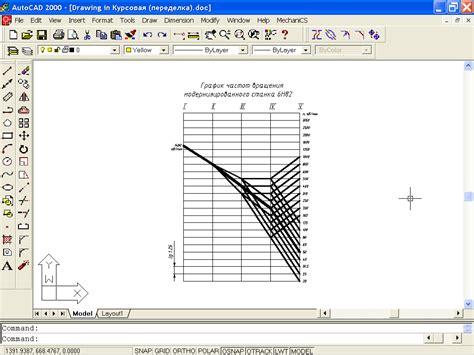 Частота вращения шпинделя определение, ряды и график частот определение, формула, расчет