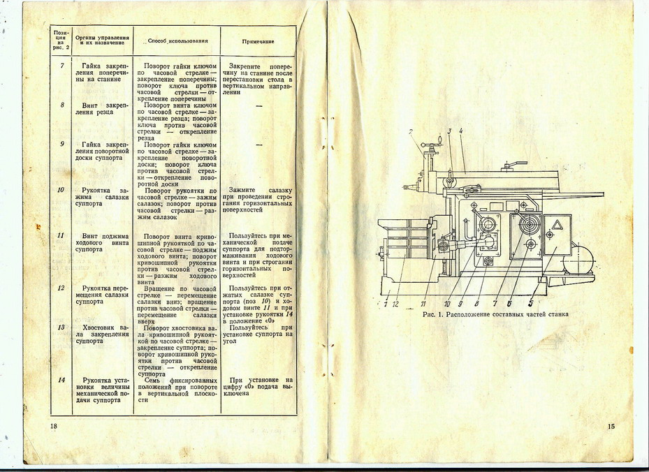 Поперечно-строгальный станок 7б35: технические характеристики, паспорт - токарь