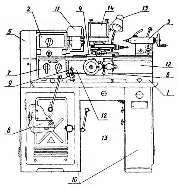 Токарный станок тв-4: паспортные данные, конструкция оборудования