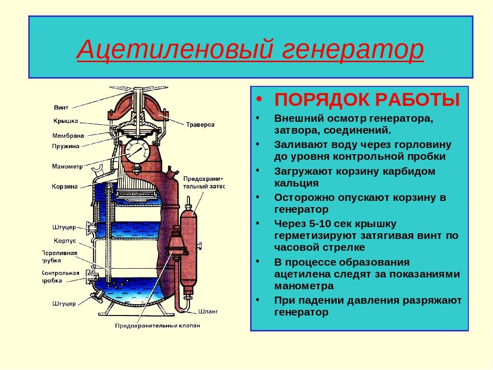 """Генератор ацетиленовый: устройство и принцип действия, модели асп-10 и """"малыш"""" – расходники и комплектующие на svarka.guru"""