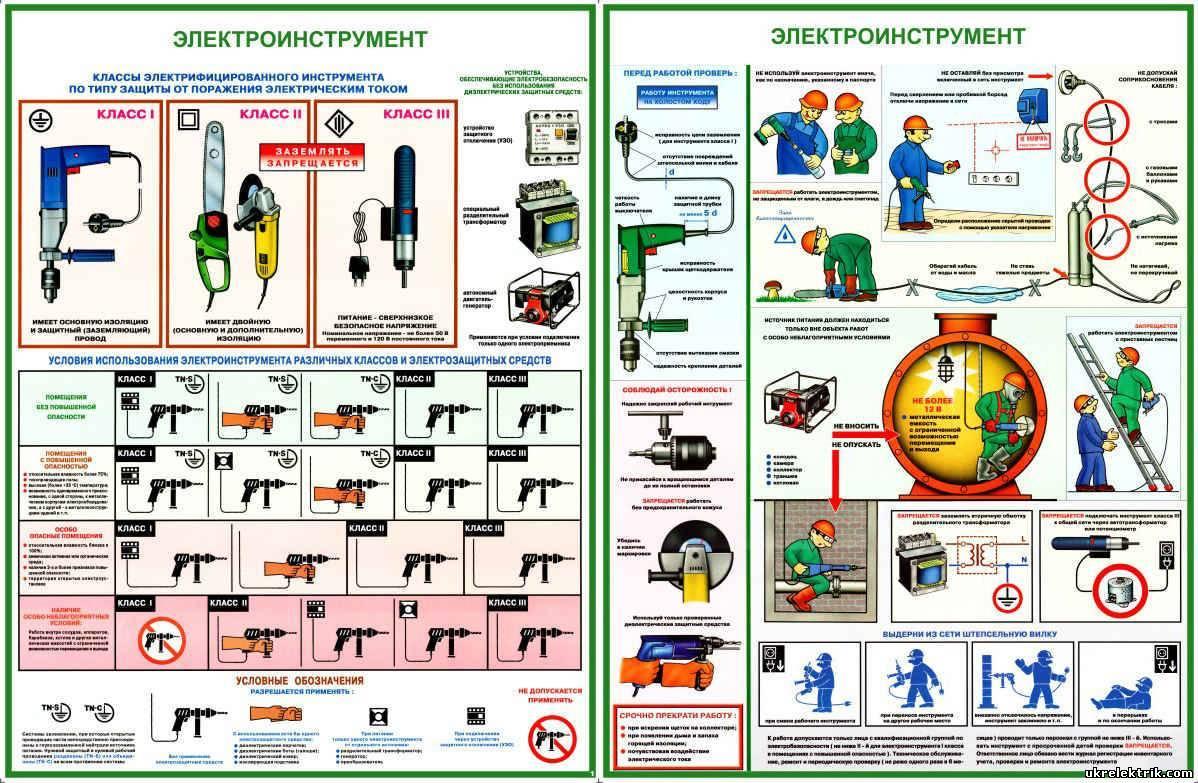 Приемы безопасной работы с болгаркой