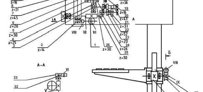 Технические характеристики вертикально-сверлильного станка 2н125