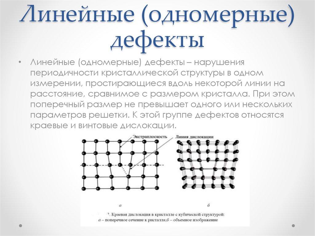 Виды кристаллических решеток металлов - о металле