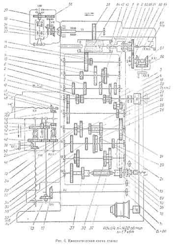 67к25 станок фрезерный широкоуниверсальныйсхемы, описание, характеристики
