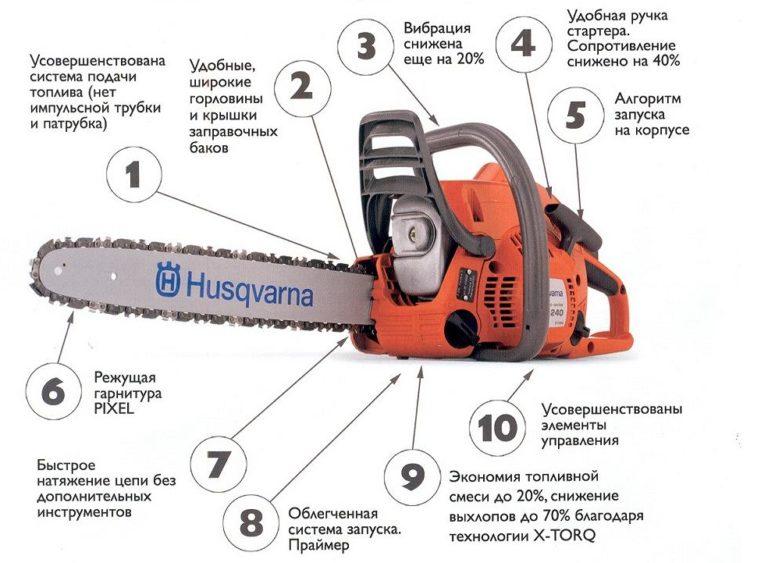 Бензопила хускварна-5200: характеристики и устройство цепной бензопилы husqvarna-142, инструкция по эксплуатации, как пользоваться