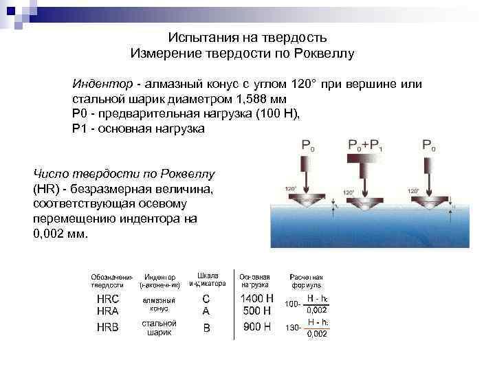 Таблица твердости металлов по моосу - морской флот