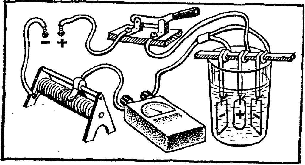 Серебрение в домашних условиях: 5 методов покрытия