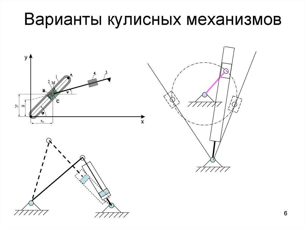 Курсовая работа: проектирование и исследование механизма двигателя внутреннего сгорания проектирование кривошипно-ползунного - bestreferat.ru