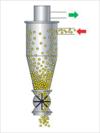 Циклонный фильтр для пылесоса своими руками - сделай сам