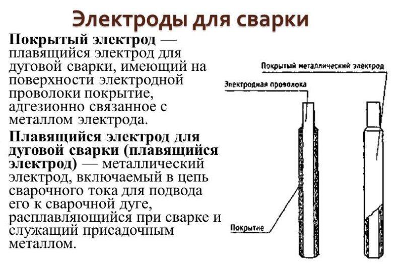 Ручная дуговая сварка (мма)   сварка и сварщик