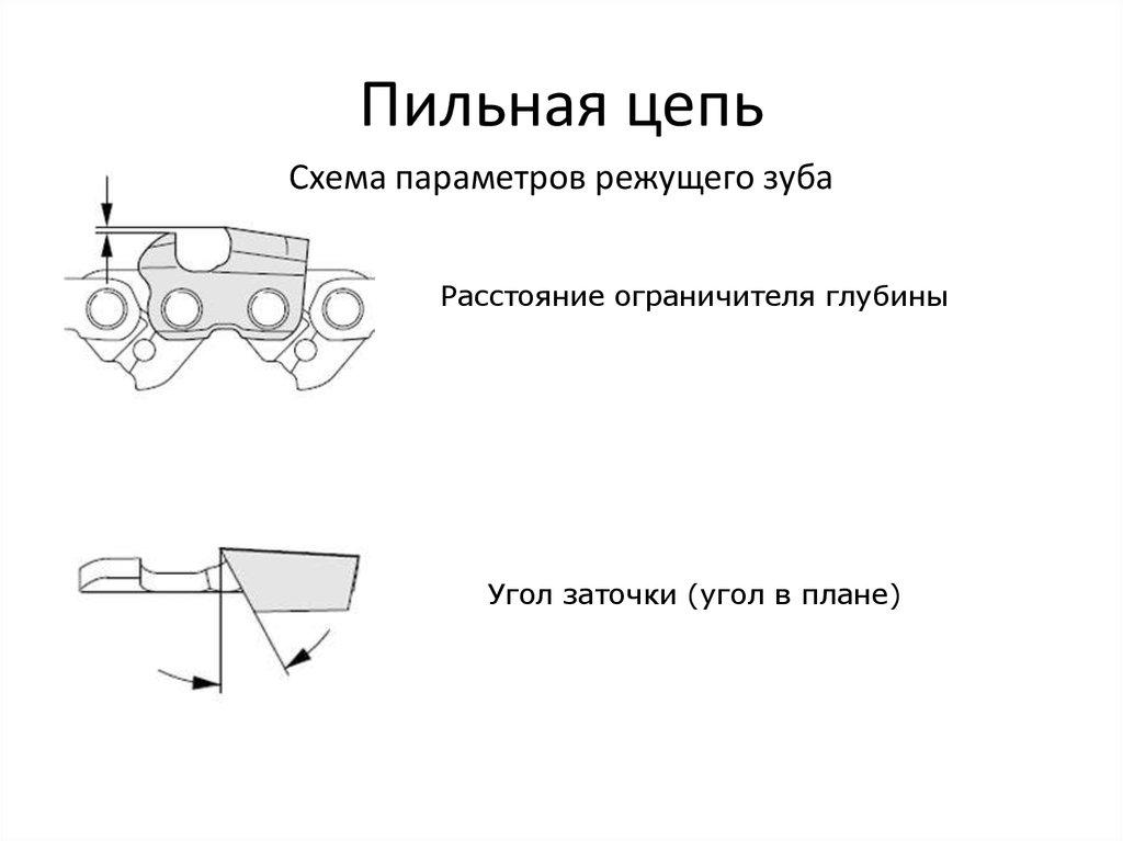 Заточка напильником - как заточить цепь бензопилы при помощи напильника