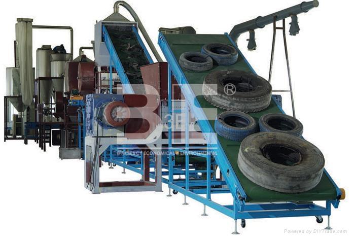 Бизнес-план по переработке шин в резиновую крошку с расчетами