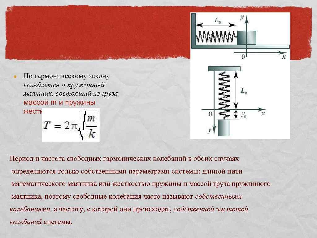 Свободные колебания. пружинный маятник