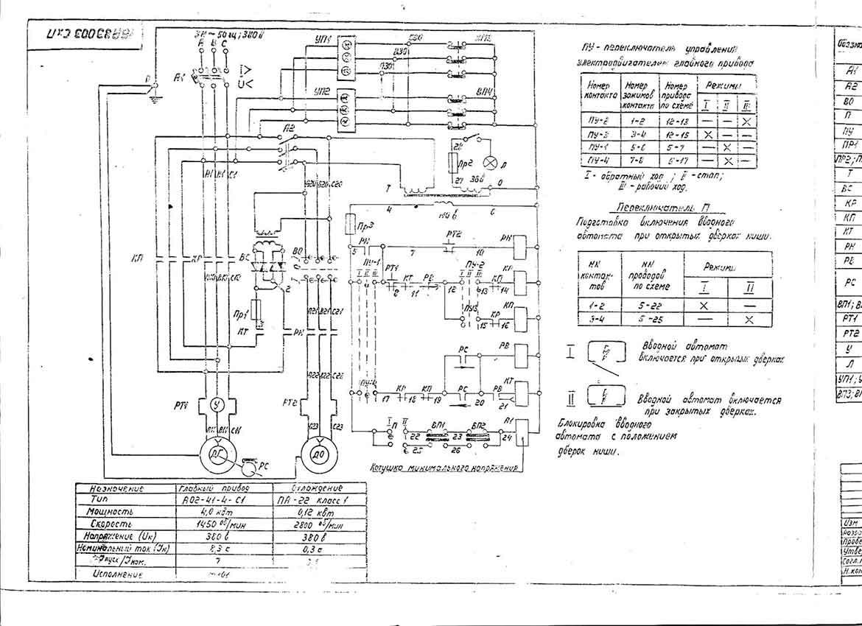 Токарно-винторезный станок модели 1а616: характеристики, устройство, обслуживание