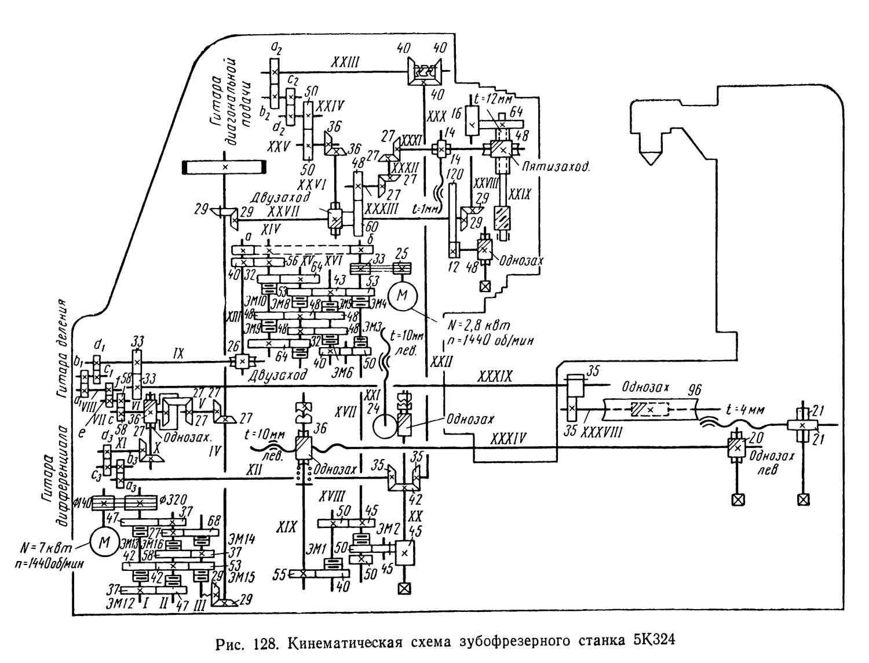 5в312 станок зубофрезерный вертикальный полуавтомат схемы, описание, характеристики