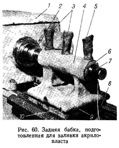 Устройство токарного станка по металлу – конструкция, схема, основные узлы