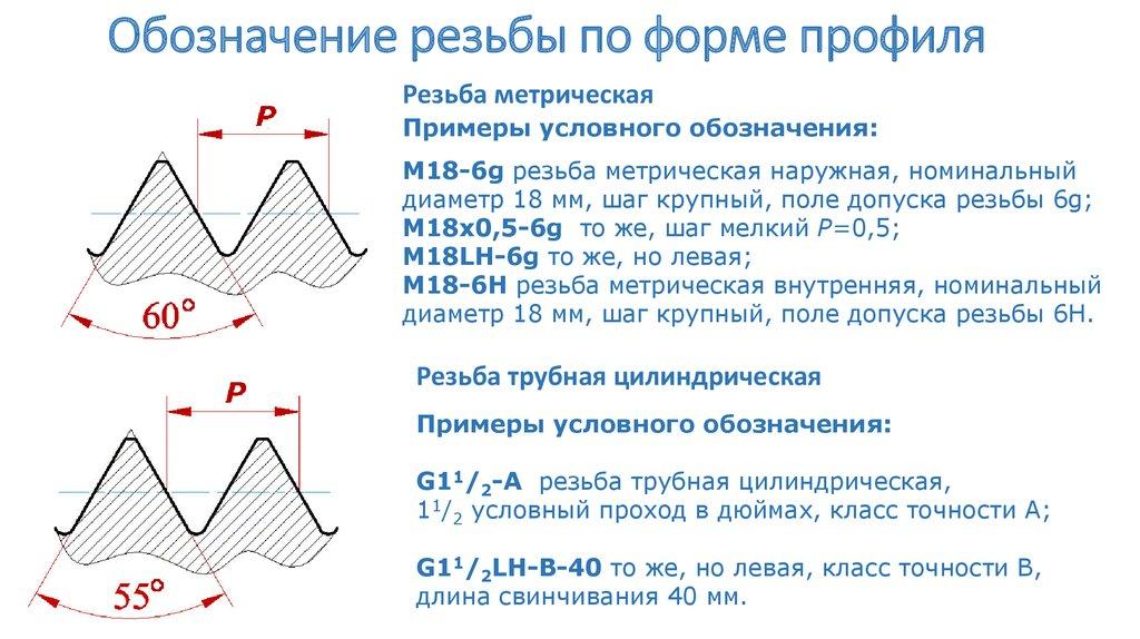 Особенности отдельных видов резьбы по металлу