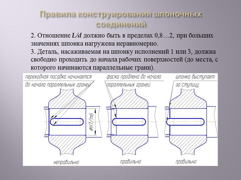 Шлицевое соединение гост, характеристики, классификация | строитель промышленник