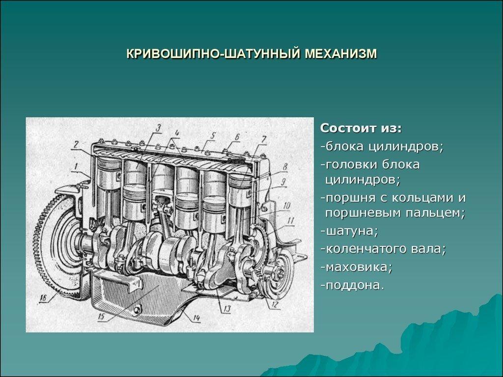 Кривошипно-шатунный механизм — википедия. что такое кривошипно-шатунный механизм