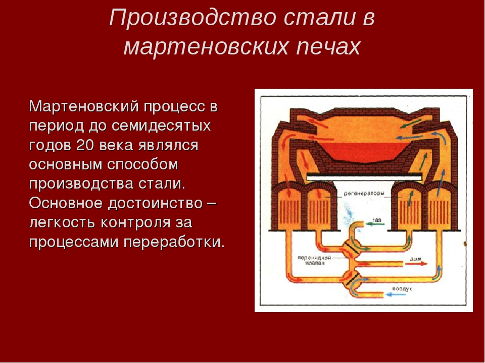 Производство стали в электропечах | металлургический портал metalspace.ru